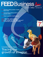Livestock in Asia: Tracing the growth of a region